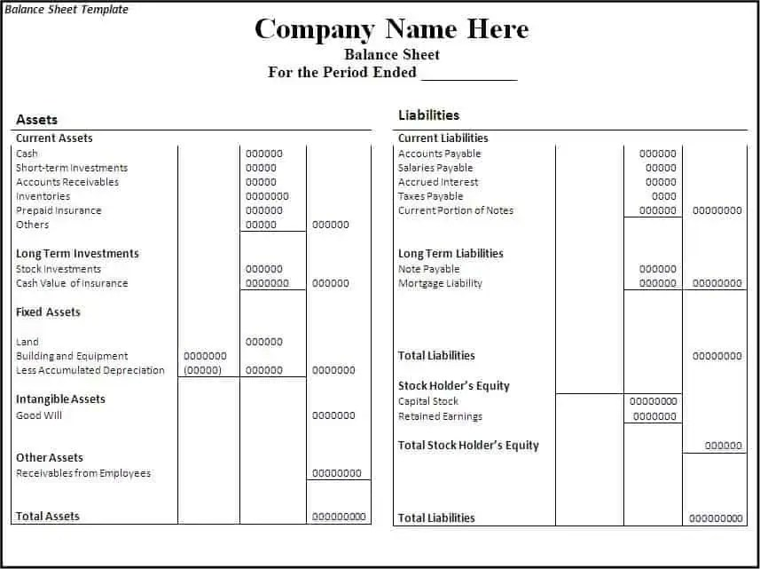 Top 5 Free Balance Sheet Templates - Word Templates, Excel Templates - accounting balance sheet template