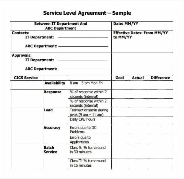 Top 5 Resources To Get Free Service Level Agreement Templates - service level agreement template