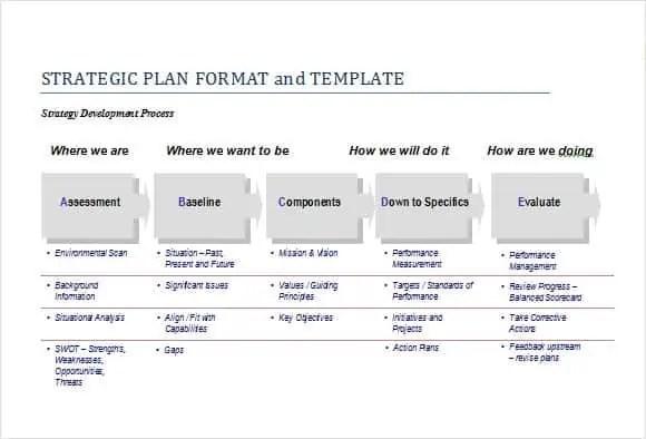 business plan template microsoft word - Onwebioinnovate