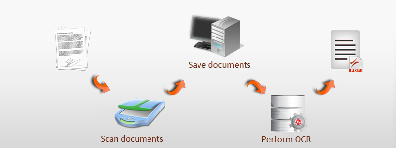 OCR and Searchable PDF Docsvault