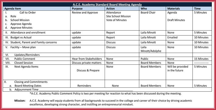 Board Meeting Agenda Template - 10+ Free Samples, Formats for Word - minutes agenda template