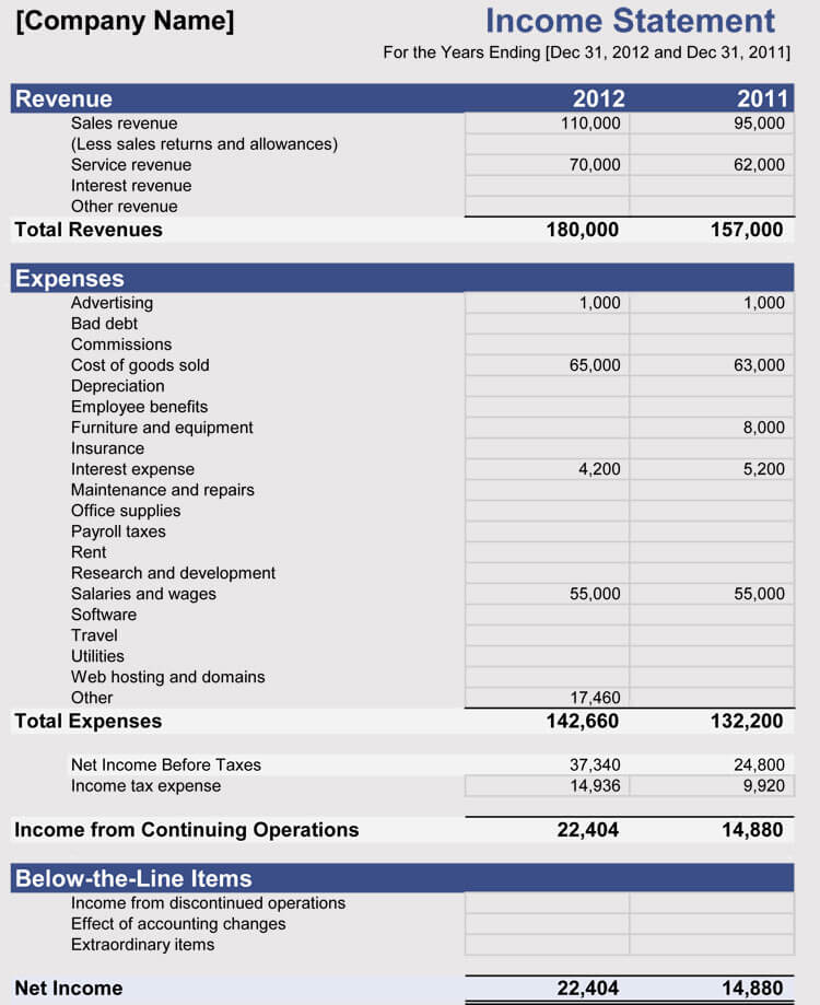 Financial Statement Templates for Small Businesses (8 Types, 45