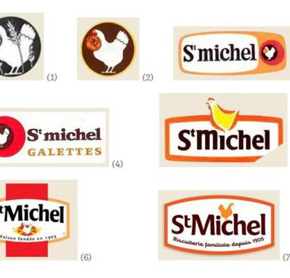 Evolution des logos Saint-Michel