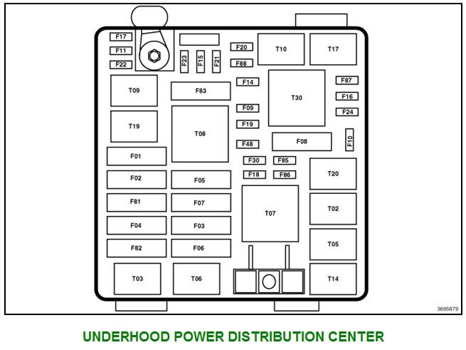 2014 ram promaster 3500 fuse box diagram
