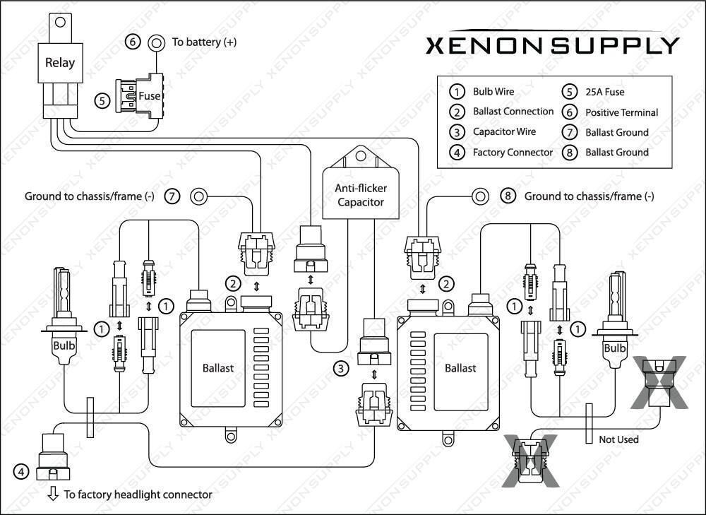 Hid Headlight Wiring Diagram Wiring Schematic Diagram