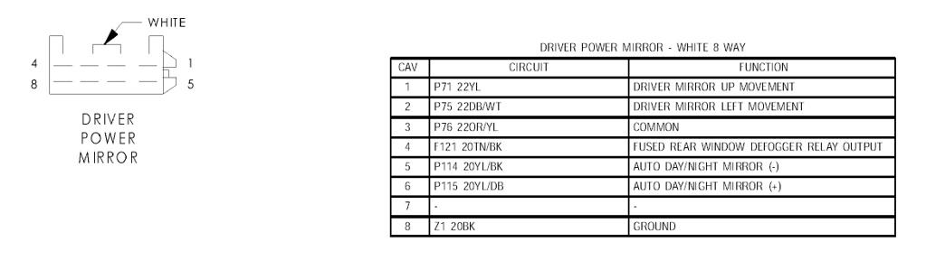 Dodge Mirror Wiring Diagram Download Wiring Diagram