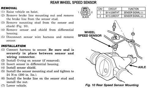 2013 Dodge Durango Transmission Vss Wiring Wiring Schematic Diagram