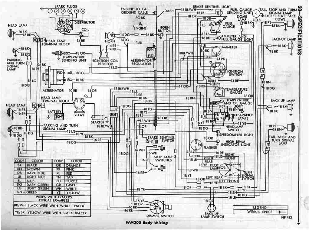 76 Dodge Power Wagon Wiring Schematic Electrical Circuit