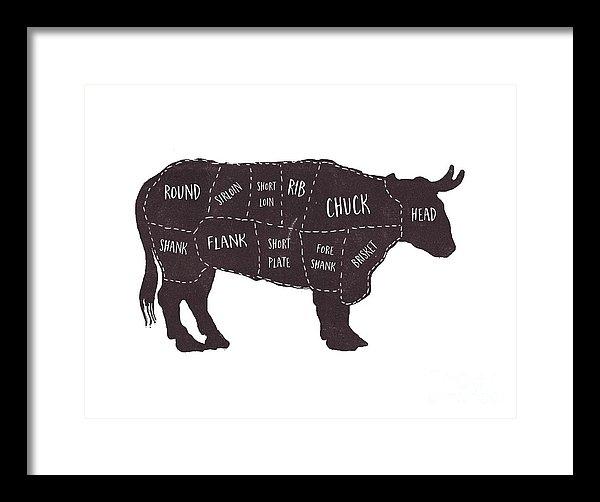 Primitive Beef Cuts Butcher Graphic \u2013 Dogford Studios
