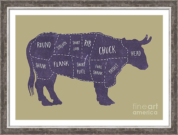 Folk Art Primitive Butcher Beef Cuts Chart available in several