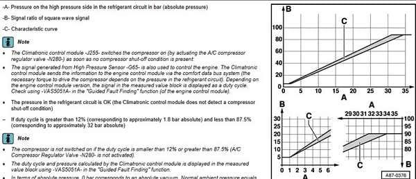 00819 - High Pressure Sensor (G65) - AudiWorld Forums