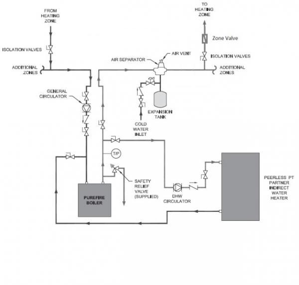 2 boiler system piping schematic