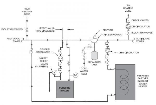 circ pump hot water diagram