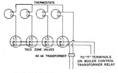 Taco Valve Wiring Diagram Wiring Diagram