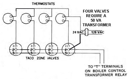 Honeywell Zone Valve Wiring Wiring Diagram