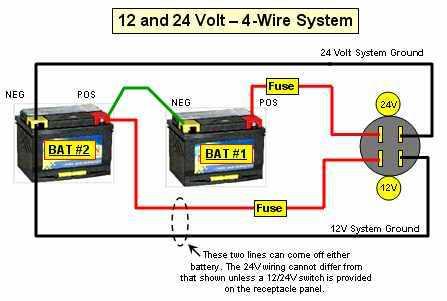 12 volt batteries in series del Schaltplan