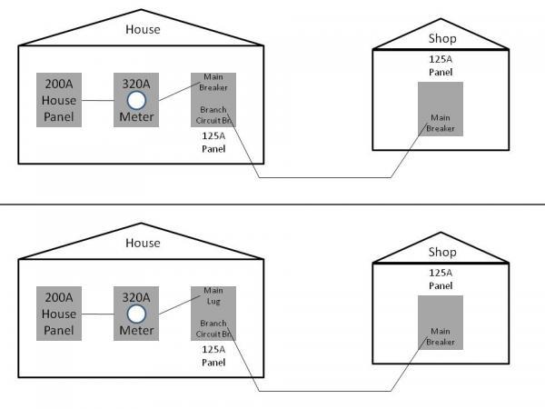 old house fuse box main lug