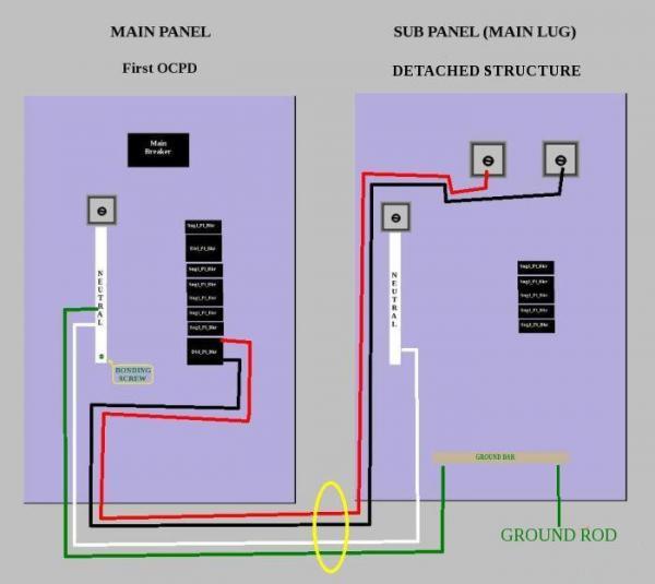 electrical sub panel diagram