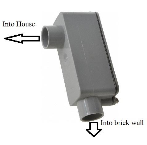 Outdoor Ac Wiring Wiring Diagram