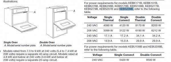 40amp breaker and 8/3 Wire for a double wall oven? - DoItYourself