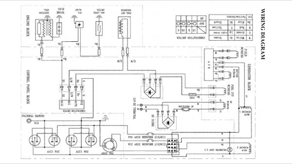 Ac Voltage Generator Wiring Diagram Electronic Schematics collections