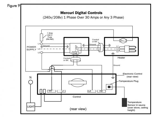 panel box wiring diagram on hot tub control panel wiring diagram