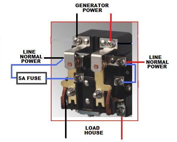 power- relay transfer switch wiring - DoItYourself Community Forums