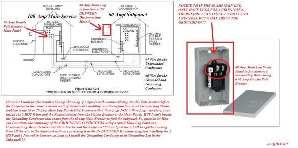 Main Service Disconnect Wiring Diagram Better Wiring Diagram Online