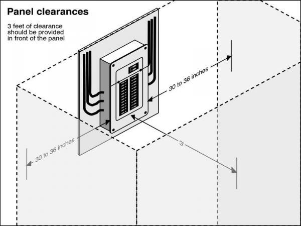 need panel solution for narrow wall cavity
