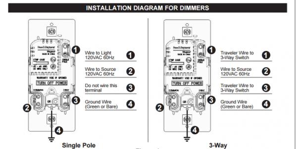 electrical wiring dimmer light switch
