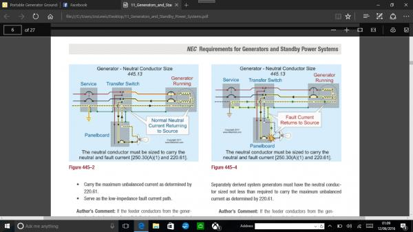 For Service Entrance Transfer Switch Wiring Diagram Portable Generator Grounding When Used As Backup Power For