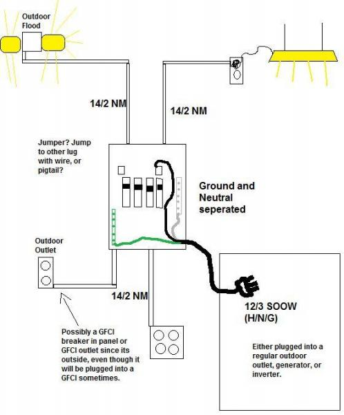 picture of how to wire a shed for electricity