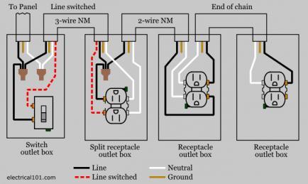 110 Volt House Wiring Diagram Adding Light To Split Receptable Switch Doityourself Com