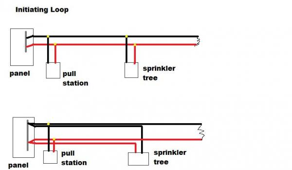 Class B Fire Alarm Wiring - DoItYourself Community Forums