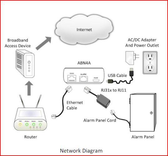 concord 4 alarm wiring diagram