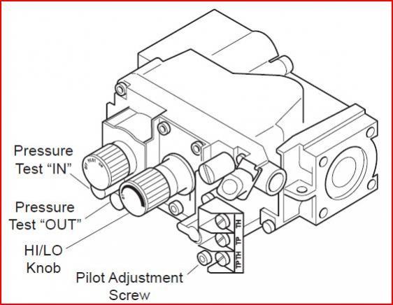 gas furnace flame adjustment