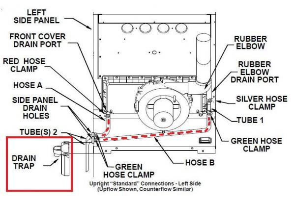 goodman air handler parts manual