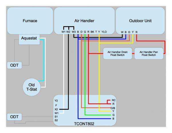 Ac Furnace Wiring Diagram Schematic Diagram Electronic Schematic