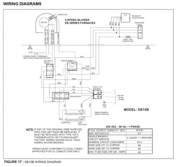 Hvac Squirrel Cage Blower Wiring Wiring Schematic Diagram