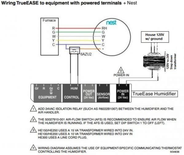 Ease Wiring Diagram car block wiring diagram