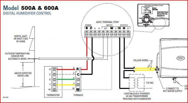 aprilaire 600 wiring to goodman