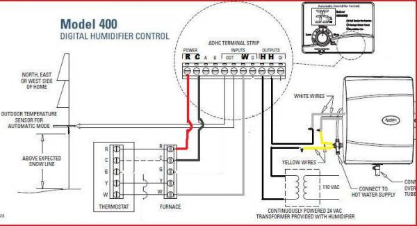 Aprilaire Wiring Diagrams - Wiring Diagrams