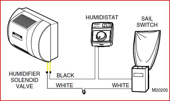 honeywell he360a humidifier wiring diagram power