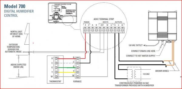 honeywell humidifier wiring schematic