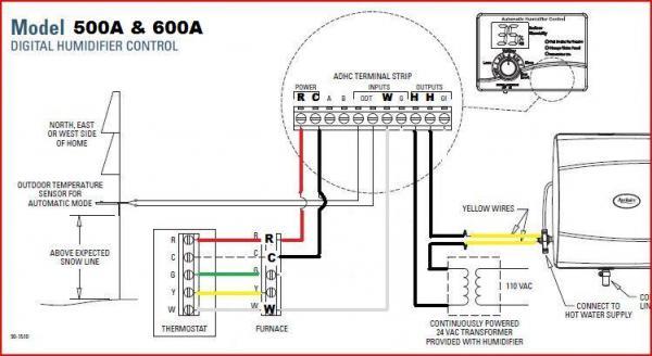 aprilaire 500 60 wiring diagram