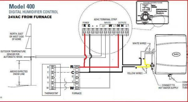 aprilaire humidifier 400 wiring diagram