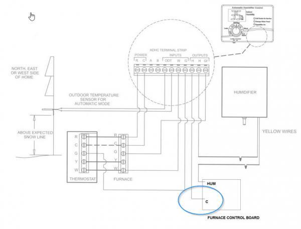 Wiring humidifier directly to furnace board - DoItYourself