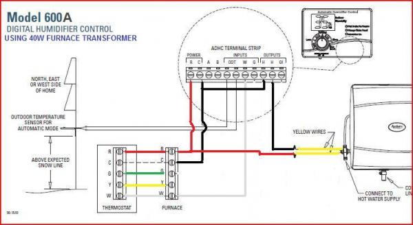 Wiring humidifier directly to furnace board - DoItYourself
