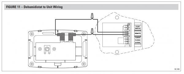 Wiring Diagram For A Dehumidifier - Wiring  Schematics Diagram