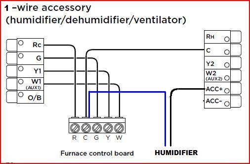 Connect bypass humidifier to Ecobee 3 thermostat - DoItYourself